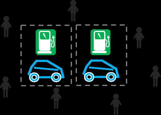 Geschäftsmodell: E-Carsharing